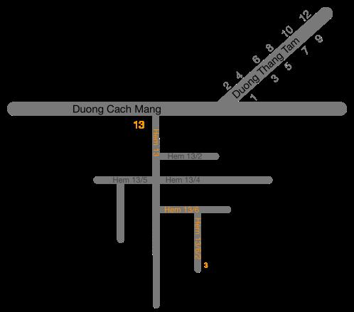 베트남 주소 체계